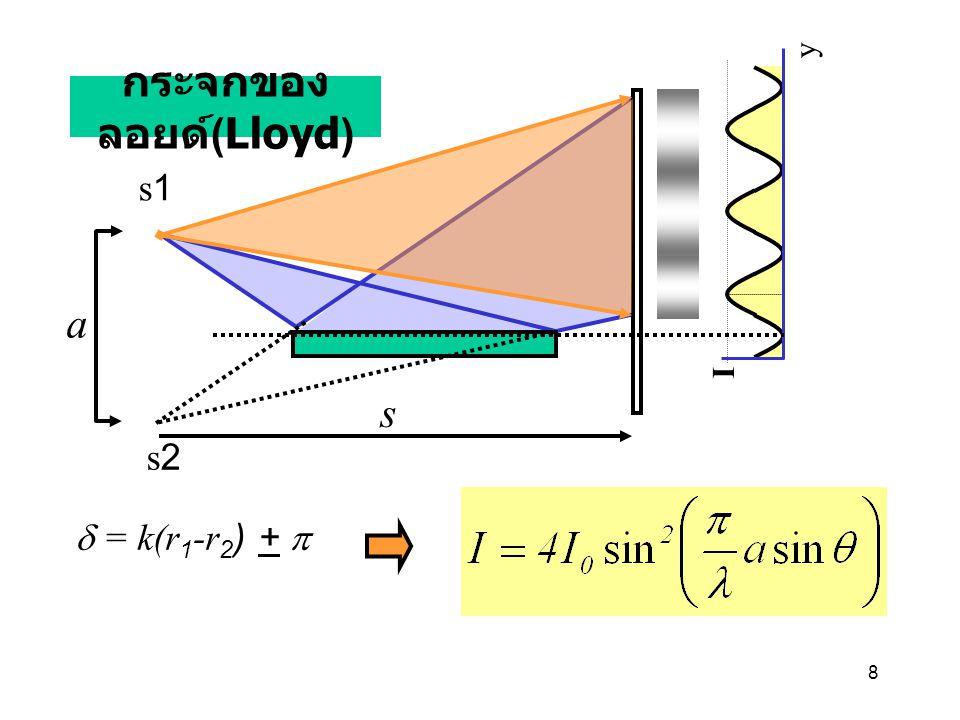 8  = k(r 1 -r 2 )  y I s1 s2 a กระจกของ ลอยด์ (Lloyd) s