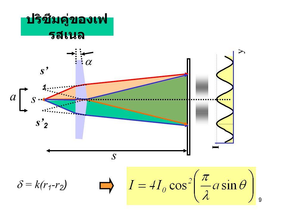 9 y I s' 1 s'2s'2 a ปริซึมคู่ของเฟ รสเนล s s   = k(r 1 -r 2 )