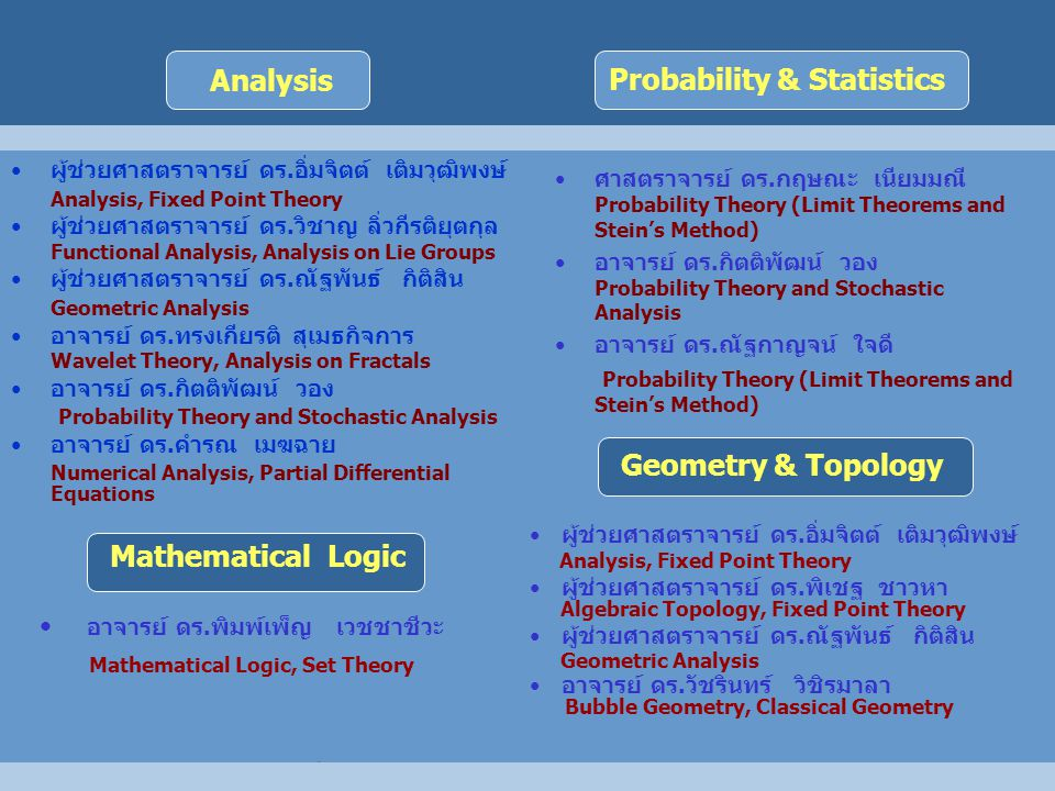 ผู้ช่วยศาสตราจารย์ ดร.อิ่มจิตต์ เติมวุฒิพงษ์ Analysis, Fixed Point Theory ผู้ช่วยศาสตราจารย์ ดร.วิชาญ ลิ่วกีรติยุตกุล Functional Analysis, Analysis on Lie Groups ผู้ช่วยศาสตราจารย์ ดร.ณัฐพันธ์ กิติสิน Geometric Analysis อาจารย์ ดร.ทรงเกียรติ สุเมธกิจการ Wavelet Theory, Analysis on Fractals อาจารย์ ดร.กิตติพัฒน์ วอง Probability Theory and Stochastic Analysis อาจารย์ ดร.คำรณ เมฆฉาย Numerical Analysis, Partial Differential Equations Analysis ศาสตราจารย์ ดร.กฤษณะ เนียมมณี Probability Theory (Limit Theorems and Stein's Method) อาจารย์ ดร.กิตติพัฒน์ วอง Probability Theory and Stochastic Analysis อาจารย์ ดร.ณัฐกาญจน์ ใจดี Probability Theory (Limit Theorems and Stein's Method) Probability & Statistics ผู้ช่วยศาสตราจารย์ ดร.อิ่มจิตต์ เติมวุฒิพงษ์ Analysis, Fixed Point Theory ผู้ช่วยศาสตราจารย์ ดร.พิเชฐ ชาวหา Algebraic Topology, Fixed Point Theory ผู้ช่วยศาสตราจารย์ ดร.ณัฐพันธ์ กิติสิน Geometric Analysis อาจารย์ ดร.วัชรินทร์ วิชิรมาลา Bubble Geometry, Classical Geometry Geometry & Topology อาจารย์ ดร.พิมพ์เพ็ญ เวชชาชีวะ Mathematical Logic, Set Theory Mathematical Logic