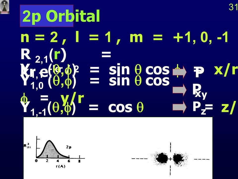 30s-orbital Nod es