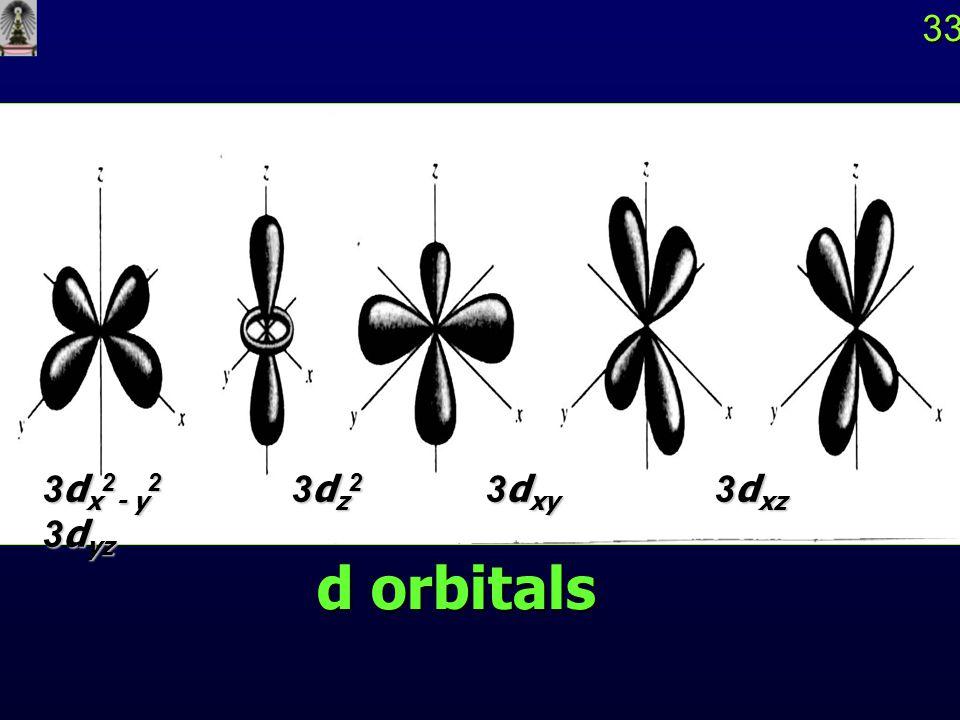 32 p orbitals