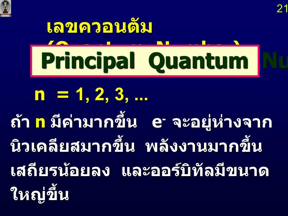 20 เลขควอนตัม (Quantum Numbers) เลขควอนตัม (Quantum Numbers) แบบจำลองของโบร์ ใช้เลข ควอนตัม n ในการ แบบจำลองของโบร์ ใช้เลข ควอนตัม n ในการ อธิบายวงโคจรของ e - อธิบายวงโคจรของ e - แบบจำลองคลื่น ใช้เลขควอนตัม สามชนิดในการอธิบายการกระจาย ของ e - ในอะตอม คือ n, l, m