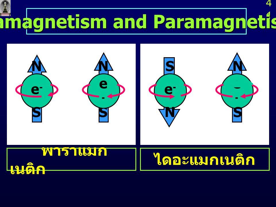 40 หลักกีดกันเพาลี (Pauli Exclusion Principle) ถ้า 2 e - ในอะตอม มีค่า n, l, m เหมือนกัน ( อยู่ใน atomic orbital เดียวกัน ) จะต้อง มีค่า s ต่างกัน ไม่มี e - คู่ใดในอะตอม มีเลข ควอนตัมทั้งสี่เท่ากัน แต่ละออร์บิทัล จะบรรจุ e - ได้มาก ที่สุด 2 e - ซึ่งมี สปินตรงกันข้าม (s ต่างกัน )