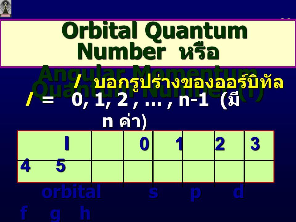 21 เลขควอนตัม (Quantum Number) Principal Quantum Number (n) Principal Quantum Number (n) n = 1, 2, 3,....