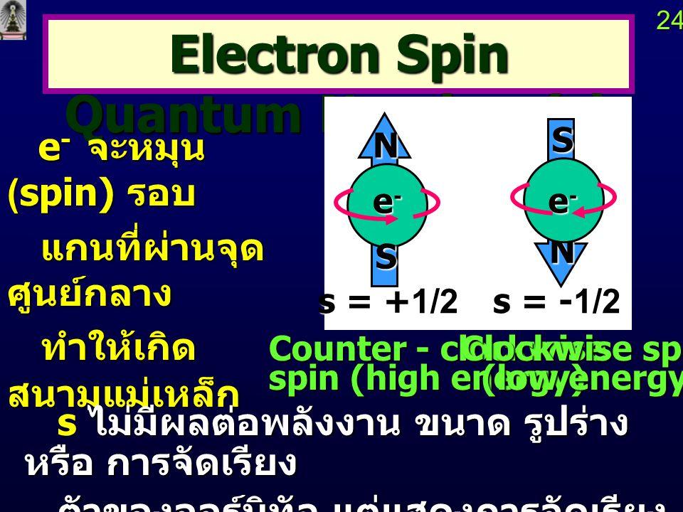 23 Magnetic Quantum Number (m) Magnetic Quantum Number (m) อธิบายการจัดเรียงตัวของออร์ บิทัล อธิบายการจัดเรียงตัวของออร์ บิทัล จำนวนค่าของ m แสดงจำนวนออร์บิทัล สำหรับ l แต่ละค่า จำนวนค่าของ m แสดงจำนวนออร์บิทัล สำหรับ l แต่ละค่า l = 0, m = 0 (s มี 1 ออร์บิทัล ) l = 0, m = 0 (s มี 1 ออร์บิทัล ) ค่า m ขึ้นกับ l m = 0, ฑ 1, ฑ 2, …, ฑ l (-l ถึง + l รวม 2l + 1 ค่า ) l = 1, m = -1, 0, 1 (p มี 3 ออร์บิทัล ) l = 2, m = -2, -1, 0, 1, 2 (d มี 5 ออร์บิทัล )