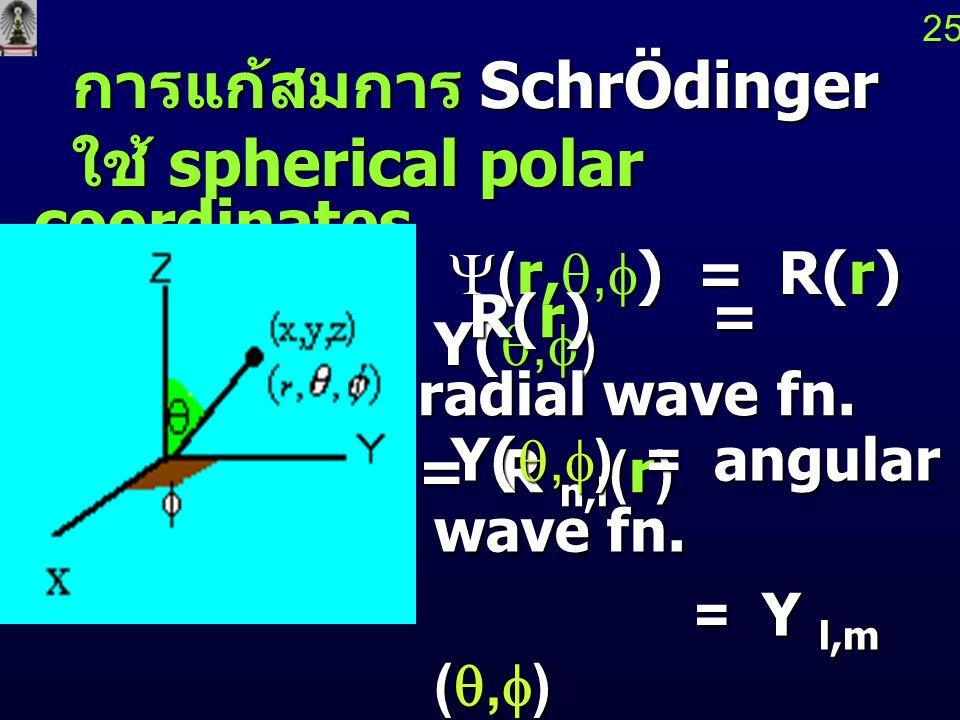 24 Electron Spin Quantum Number (s) e - จะหมุน (spin) รอบ e - จะหมุน (spin) รอบ แกนที่ผ่านจุด ศูนย์กลาง แกนที่ผ่านจุด ศูนย์กลาง ทำให้เกิด สนามแม่เหล็ก ทำให้เกิด สนามแม่เหล็ก s ไม่มีผลต่อพลังงาน ขนาด รูปร่าง หรือ การจัดเรียง s ไม่มีผลต่อพลังงาน ขนาด รูปร่าง หรือ การจัดเรียง ตัวของออร์บิทัล แต่แสดงการจัดเรียง e - ในออร์บิทัล ตัวของออร์บิทัล แต่แสดงการจัดเรียง e - ในออร์บิทัล e-e-e-e- s = -1/2 N S s = +1/2 e-e-e-e- S N e-e-e-e- Counter - clockwise spin (high energy) Clockwise spin (low energy)