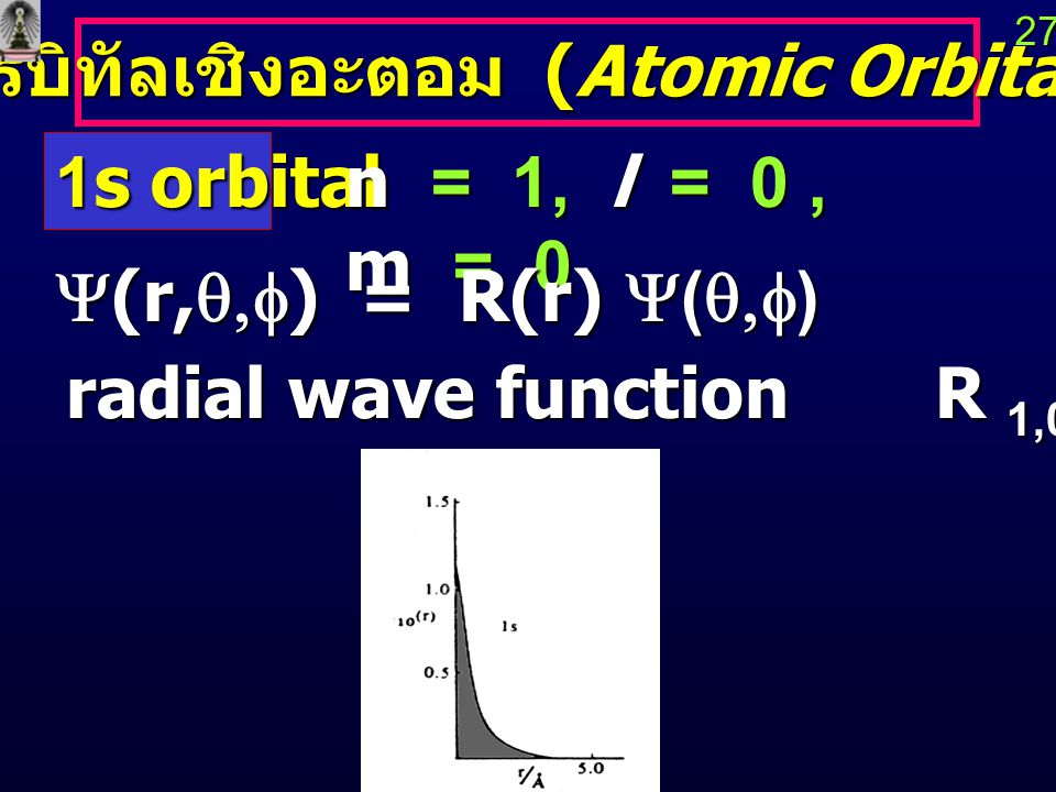 26 Wave function ที่ระบุเลข ควอนตัม เรียกว่า Atomic Orbital รูปร่างของออร์บิทัลได้จากการ plot Y 2 n, l, m ใน 3 มิติสำหรับ  ต่าง ๆ