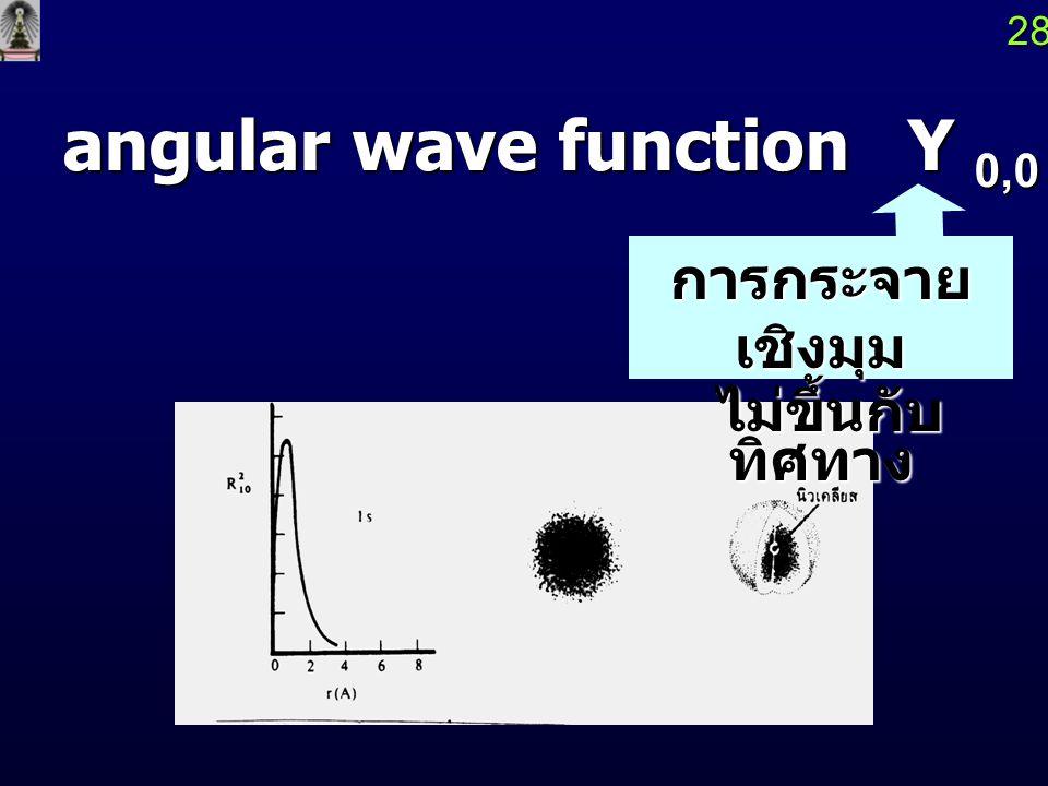 27 ออร์บิทัลเชิงอะตอม (Atomic Orbitals) ออร์บิทัลเชิงอะตอม (Atomic Orbitals) 1s orbital n = = = = 1, l = 0, m = = = = 0 radial wave function R 1,0(r) = e-kr (r,) = R(r) ()