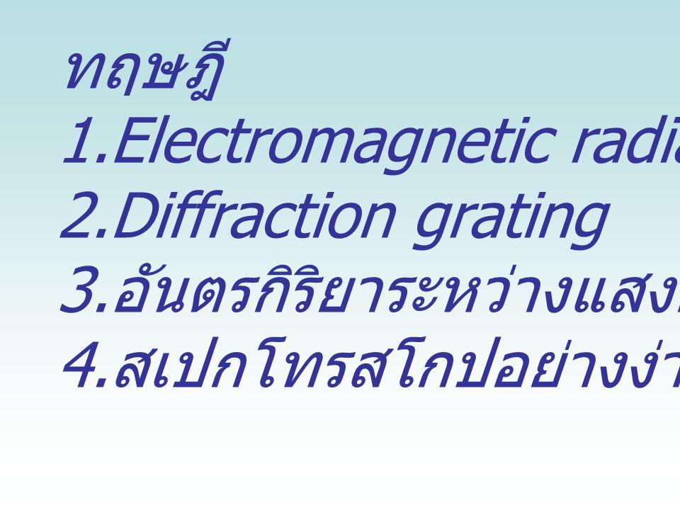 ทฤษฎี 1.Electromagnetic radiation 2.Diffraction grating 3. อันตรกิริยาระหว่างแสงกับสสาร 4. สเปกโทรสโกปอย่างง่าย