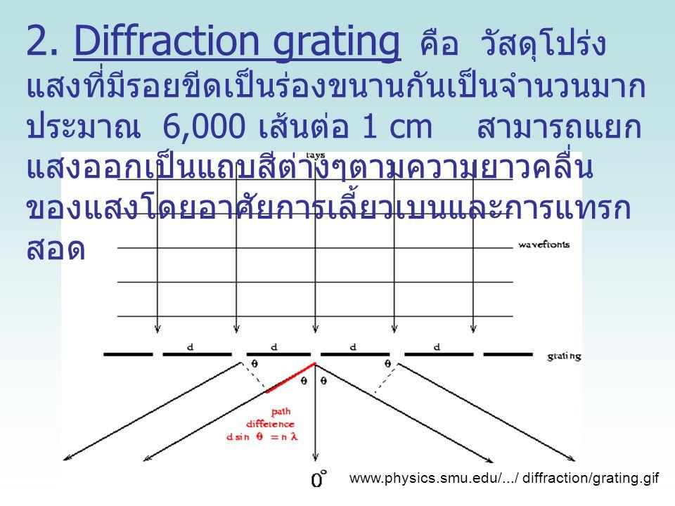 2. Diffraction grating คือ วัสดุโปร่ง แสงที่มีรอยขีดเป็นร่องขนานกันเป็นจำนวนมาก ประมาณ 6,000 เส้นต่อ 1 cm สามารถแยก แสงออกเป็นแถบสีต่างๆตามความยาวคลื่