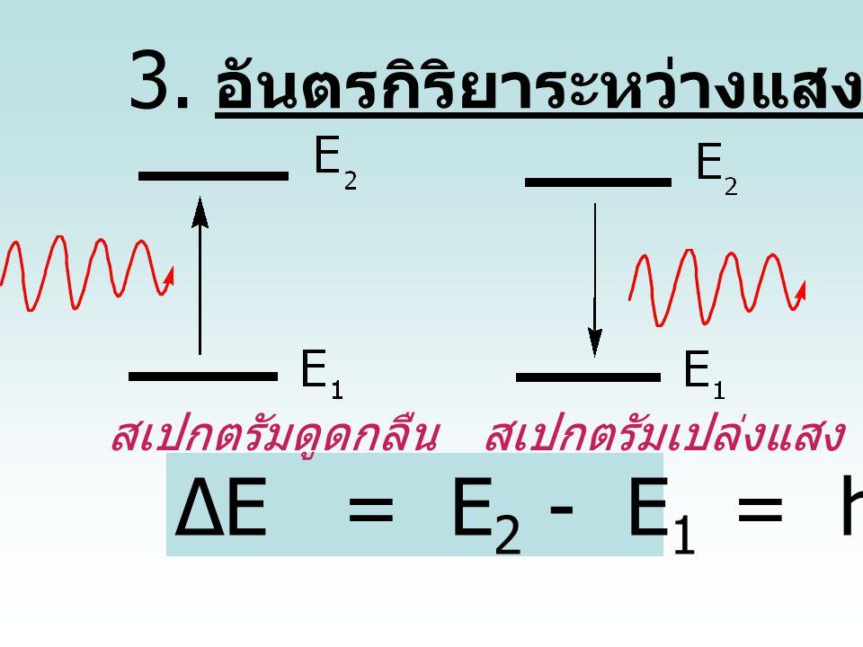 3. อันตรกิริยาระหว่างแสงกับสสาร ΔE = E 2 - E 1 = h  สเปกตรัมดูดกลืนสเปกตรัมเปล่งแสง