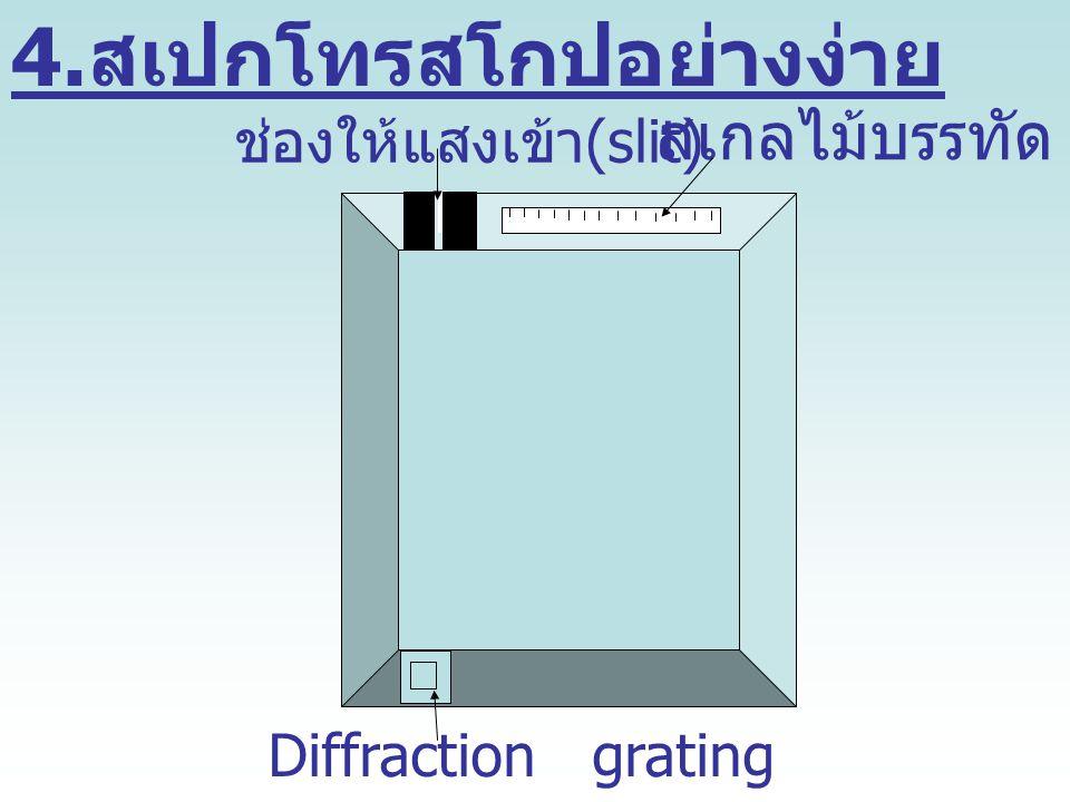 4. สเปกโทรสโกปอย่างง่าย ช่องให้แสงเข้า (slit) สเกลไม้บรรทัด Diffraction grating