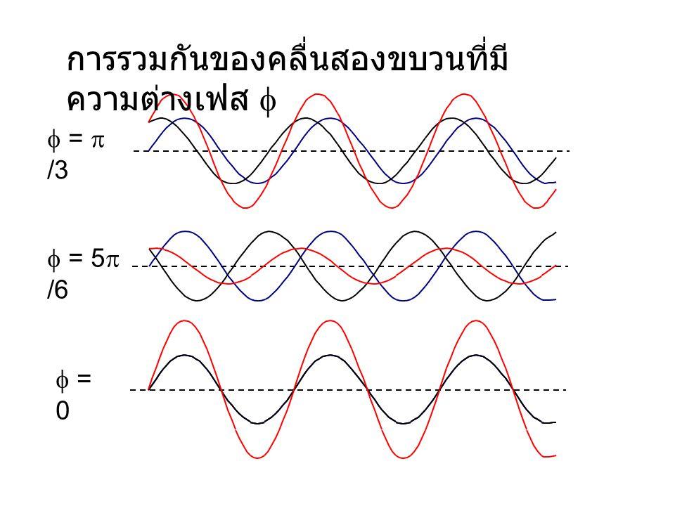  =  /3  = 5  /6  = 0 การรวมกันของคลื่นสองขบวนที่มี ความต่างเฟส 