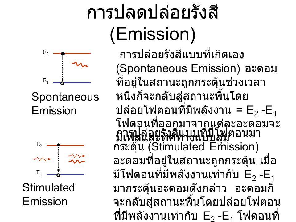 กระบวนการขยายแสง Excited medium If a medium has many excited molecules, one photon can become many.
