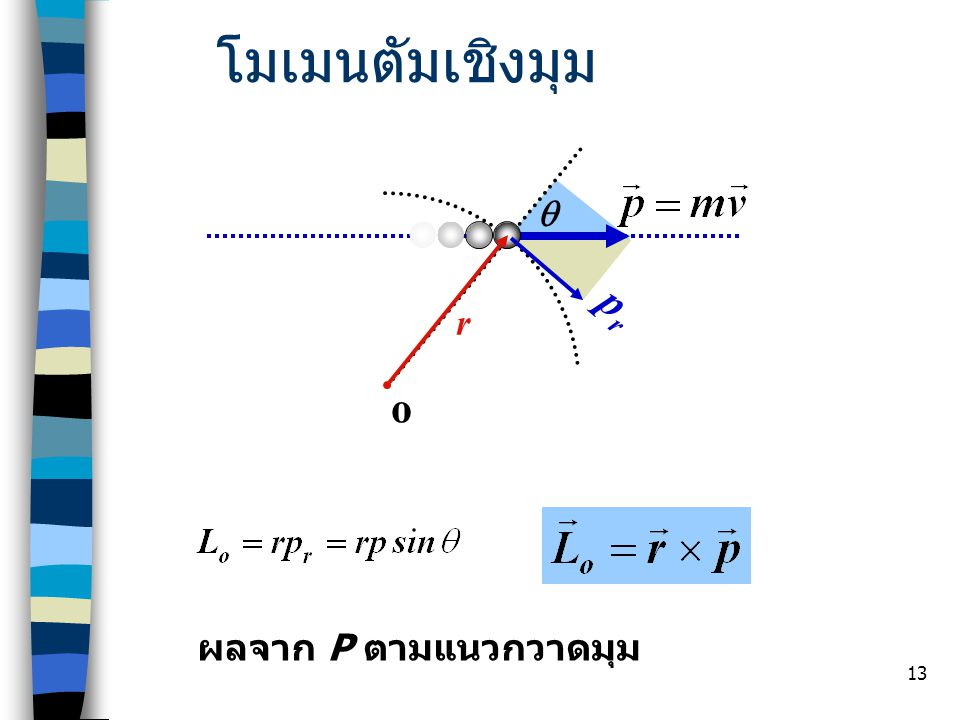 13 โมเมนตัมเชิงมุม o r prpr  ผลจาก P ตามแนวกวาดมุม