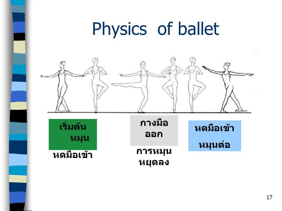 17 Physics of ballet เริ่มต้น หมุน หดมือเข้า กางมือ ออก การหมุน หยุดลง หดมือเข้า หมุนต่อ