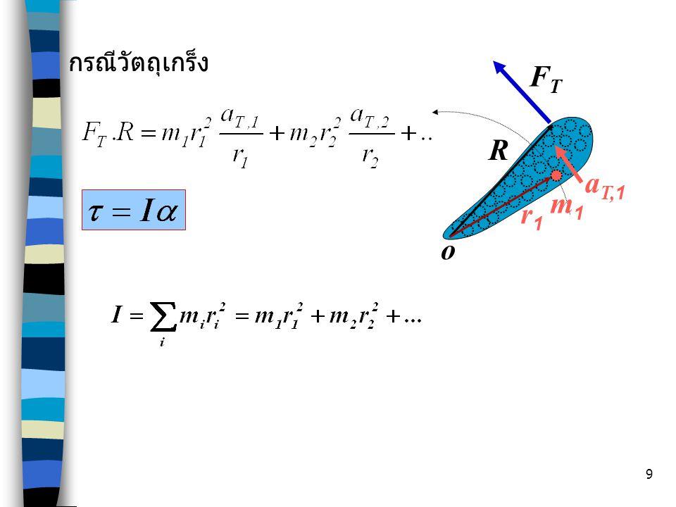 9 กรณีวัตถุเกร็ง R FTFT a T,1 r1r1 o m1m1
