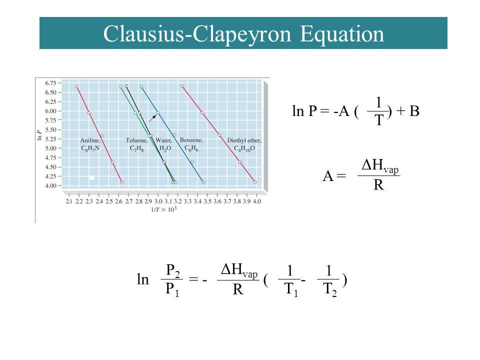 Clausius-Clapeyron Equation ln = - ( - ) P2P2 P1P1 1 T2T2 1 T1T1 ΔH vap R ln P = -A ( ) + B 1 T A = ΔH vap R