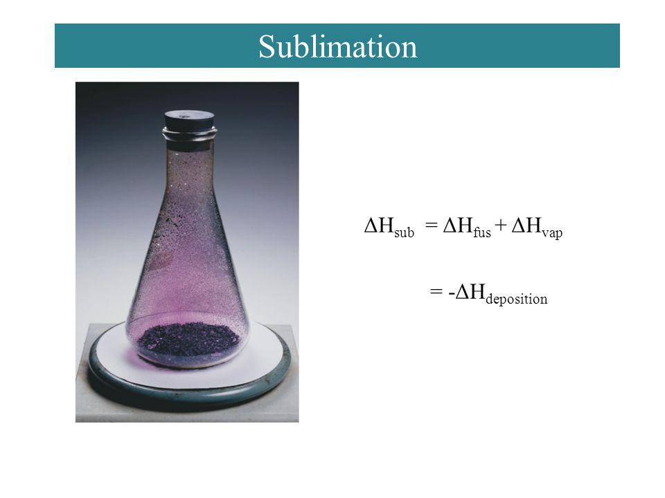 Sublimation ΔH sub = ΔH fus + ΔH vap = -ΔH deposition
