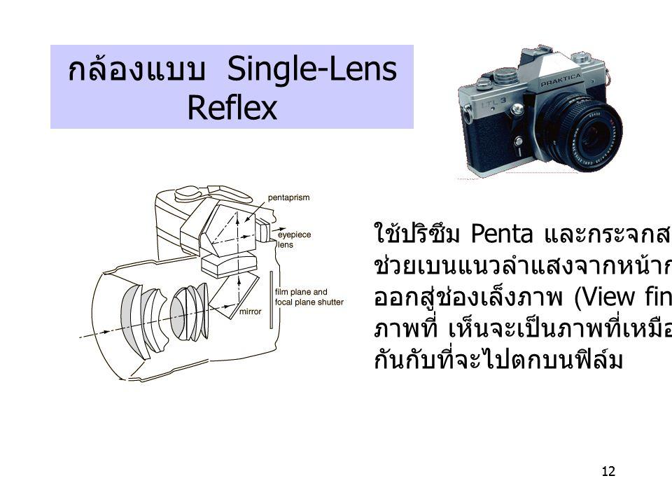 12 กล้องแบบ Single-Lens Reflex ใช้ปริซึม Penta และกระจกสะท้อน ช่วยเบนแนวลำแสงจากหน้ากล้องให้ ออกสู่ช่องเล็งภาพ (View finder) ภาพที่ เห็นจะเป็นภาพที่เห