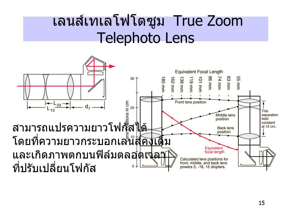 15 เลนส์เทเลโฟโตซูม True Zoom Telephoto Lens สามารถแปรความยาวโฟกัสได้ โดยที่ความยาวกระบอกเลนส์คงเดิม และเกิดภาพตกบนฟิล์มตลอดเวลา ที่ปรับเปลี่ยนโฟกัส