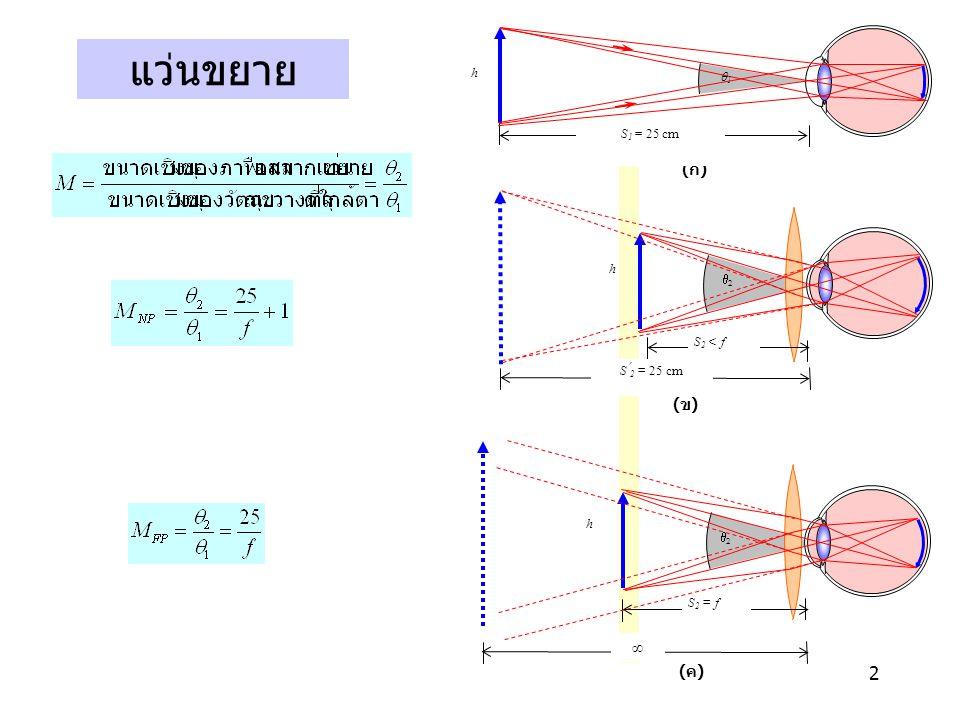 3 กล้อง จุลทรรศน์ ชุดเลนส์ใกล้วัตถุ ชุดเลนส์ใกล้ ตา FOFO เลนส์ใกล้วัตถุ เลนส์ใกล้ตา วัตถุ FeFe I1I1 I2I2 L FoFo fefe FeFe FOFO h h  Optical tube length :L =160 mm และ f e << 25 cm