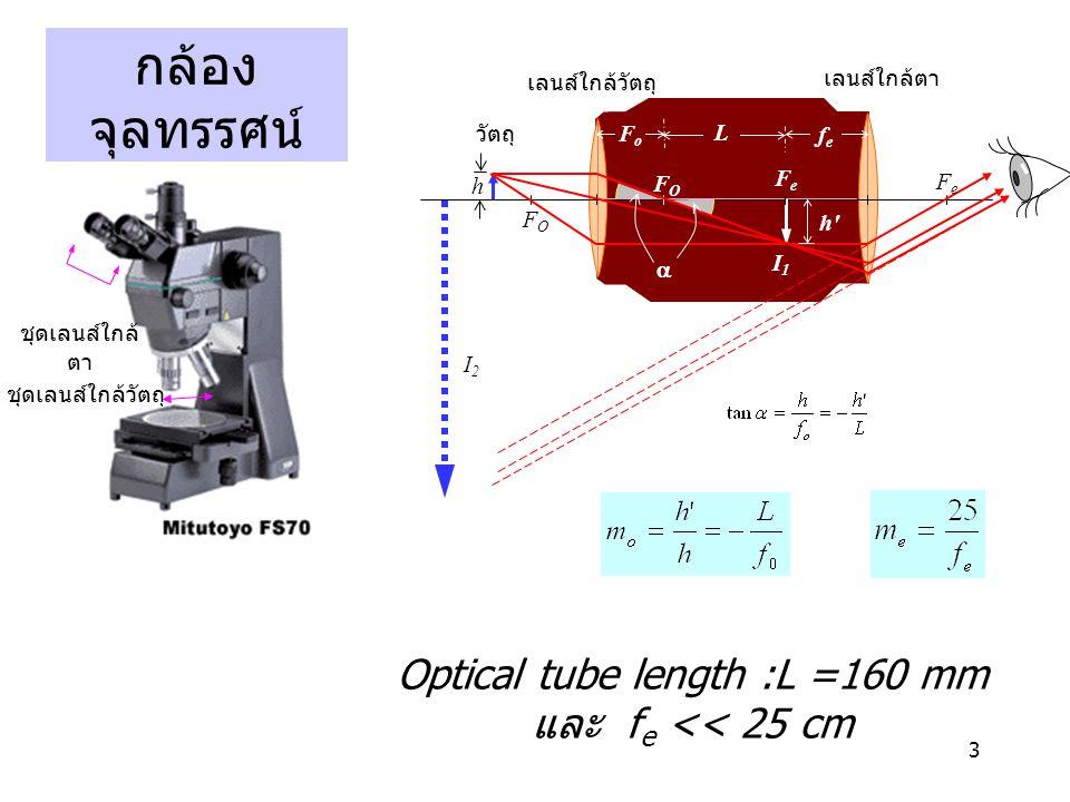 3 กล้อง จุลทรรศน์ ชุดเลนส์ใกล้วัตถุ ชุดเลนส์ใกล้ ตา FOFO เลนส์ใกล้วัตถุ เลนส์ใกล้ตา วัตถุ FeFe I1I1 I2I2 L FoFo fefe FeFe FOFO h' h  Optical tube len