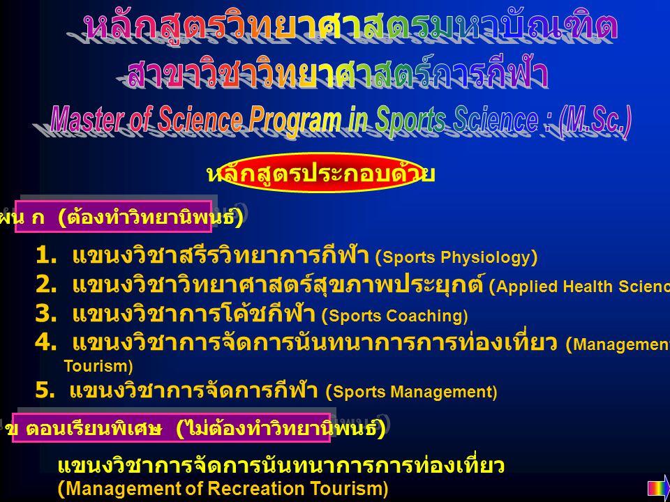 1. แขนงวิชาสรีรวิทยาการกีฬา (Sports Physiology) 2. แขนงวิชาวิทยาศาสตร์สุขภาพประยุกต์ (Applied Health Science) 3. แขนงวิชาการโค้ชกีฬา (Sports Coaching)