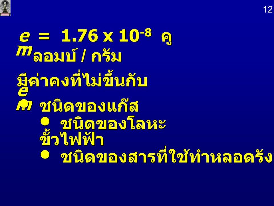 = 1.76 x 10 -8 คู ลอมบ์ / กรัม = 1.76 x 10 -8 คู ลอมบ์ / กรัม em ชนิดของโลหะ ขั้วไฟฟ้า ชนิดของโลหะ ขั้วไฟฟ้า ชนิดของสารที่ใช้ทำหลอดรังสีแคโทด ชนิดของส