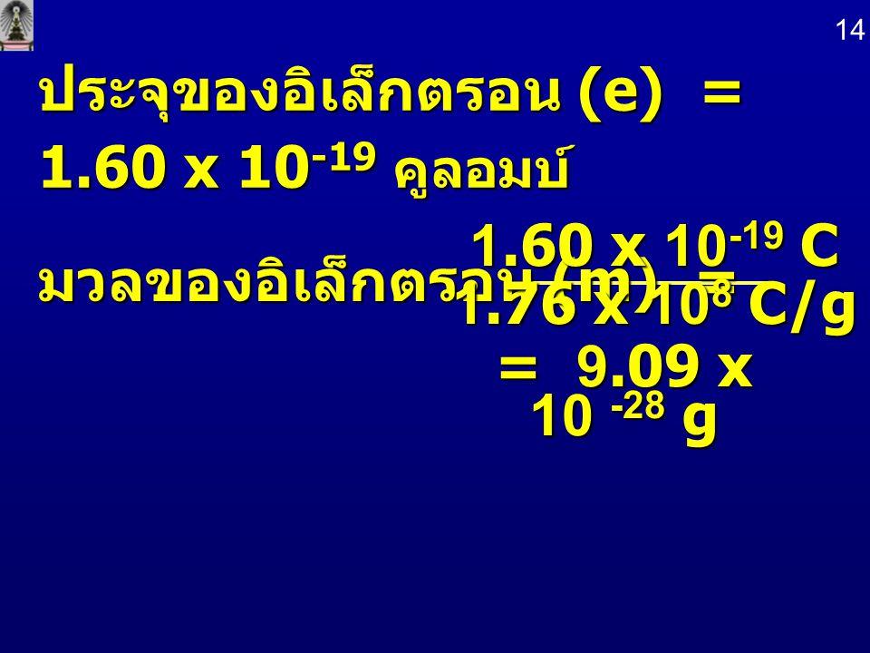 ประจุของอิเล็กตรอน (e) = 1.60 x 10 -19 คูลอมบ์ = 9.09 x 10 -28 g มวลของอิเล็กตรอน (m) = 1.60 x 10 -19 C 1.76 x 10 8 C/g 14