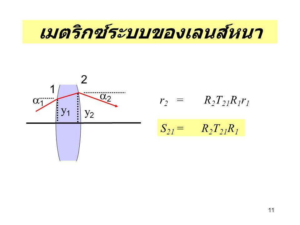 11 เมตริกซ์ระบบของเลนส์หนา y1y1 11 1 2 y2y2 22 r 2 = R 2 T 21 R 1 r 1 S 21 = R 2 T 21 R 1