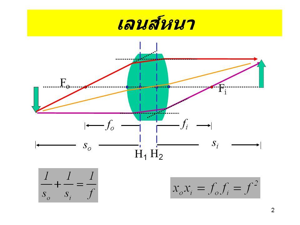 33 การลด Astigmatism 1.ปรับรูปทรงเลนส์ 2. เลนส์ประกอบ 3.