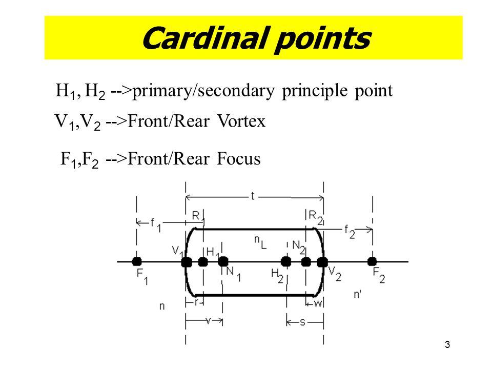 34 Curvature of field p