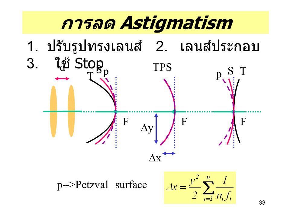 33 การลด Astigmatism 1. ปรับรูปทรงเลนส์ 2. เลนส์ประกอบ 3. ใช้ Stop p-->Petzval surface TPS F d F T S F T S p p xx yy