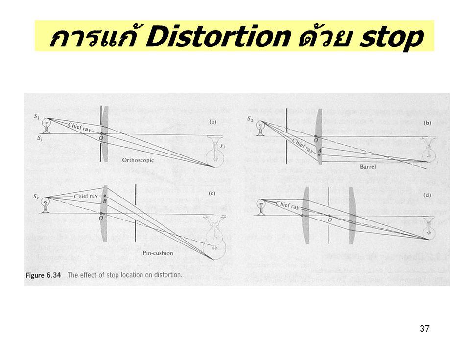 37 การแก้ Distortion ด้วย stop