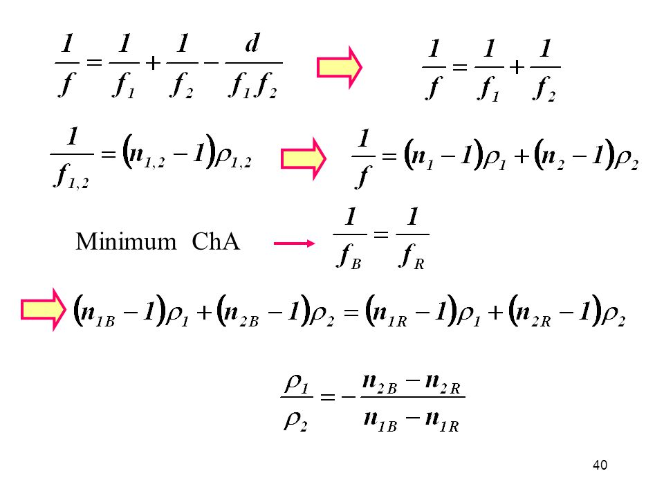 40 Minimum ChA