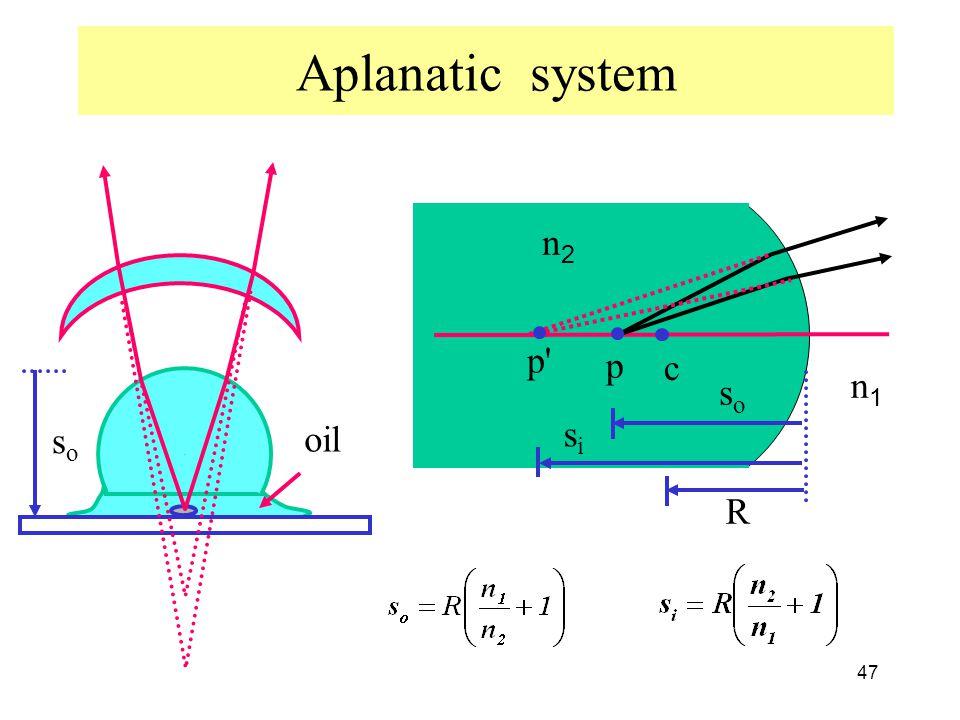 47 Aplanatic system c p p' soso sisi R n2n2 n1n1 oil soso