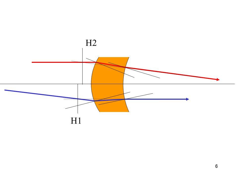 27 การลด C.A 1. เลือกรูปทรงความโค้งเลนส์ที่ เหมาะสม 2. เลนส์ประกอบ 2. ใช้ Stop z3 z2 z1 1 3 5 2 4
