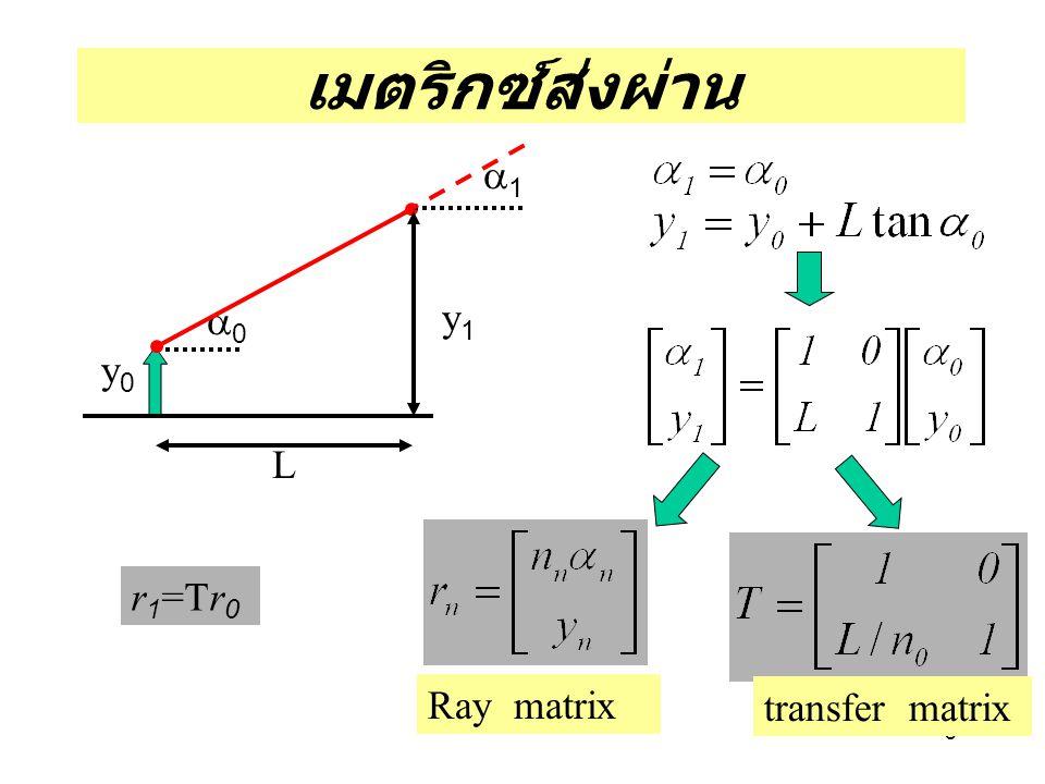 8 เมตริกซ์ส่งผ่าน Ray matrix transfer matrix r 1 =Tr 0 y0y0 00 L y1y1 11