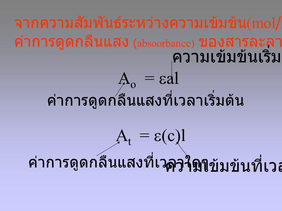 จากความสัมพันธ์ระหว่างความเข้มข้น (mol/L) ของสารกับ ค่าการดูดกลืนแสง (absoorbance) ของสารละลาย A o =  al ค่าการดูดกลืนแสงที่เวลาเริ่มต้น ความเข้มข้นเริ่มต้น A t =  (c)l ค่าการดูดกลืนแสงที่เวลาใดๆ ความเข้มข้นที่เวลาใดๆ