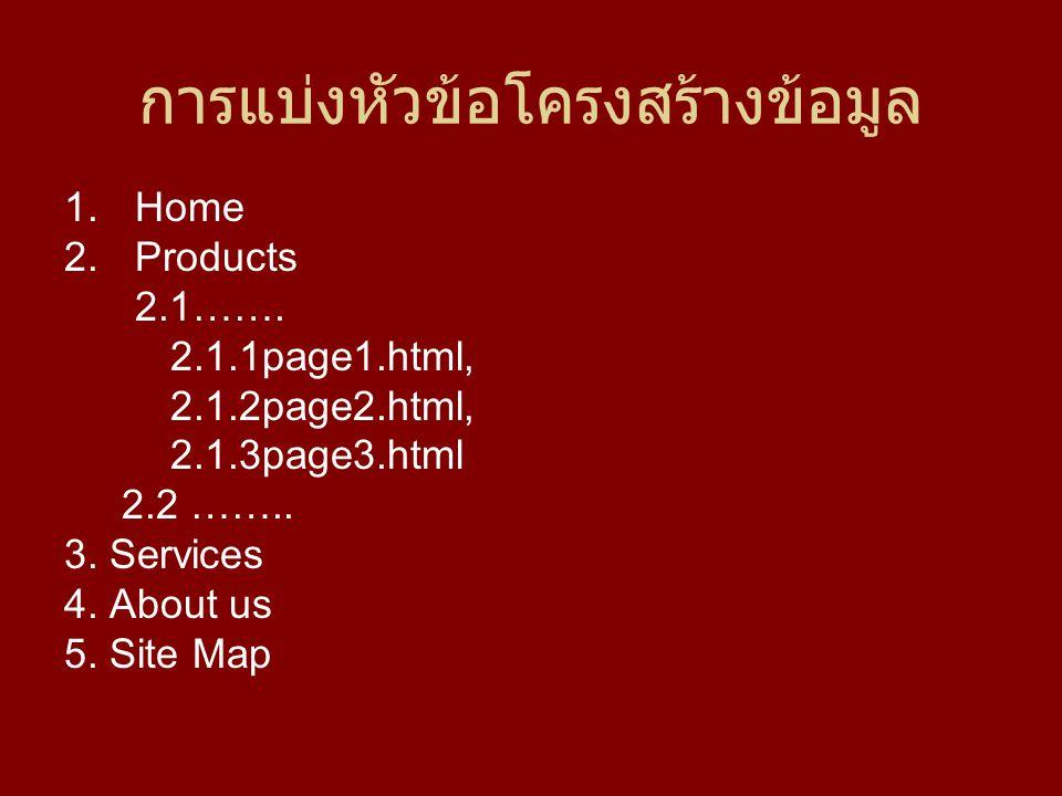 การแบ่งหัวข้อโครงสร้างข้อมูล 1.Home 2.Products 2.1……. 2.1.1page1.html, 2.1.2page2.html, 2.1.3page3.html 2.2 …….. 3. Services 4. About us 5. Site Map