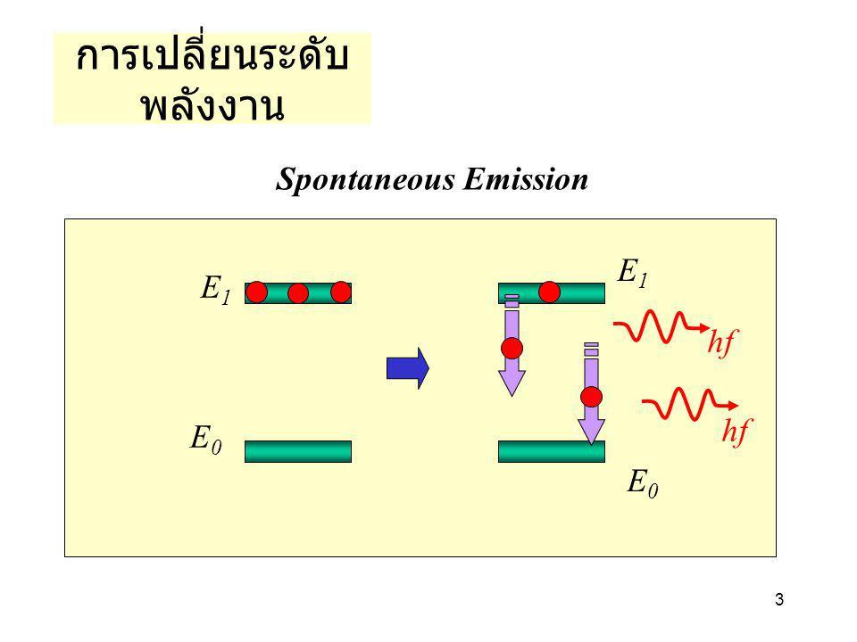 3 E0E0 E1E1 hf E0E0 E1E1 Spontaneous Emission hf การเปลี่ยนระดับ พลังงาน