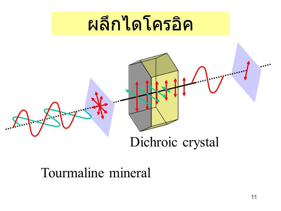 11 ผลึกไดโครอิค Dichroic crystal Tourmaline mineral