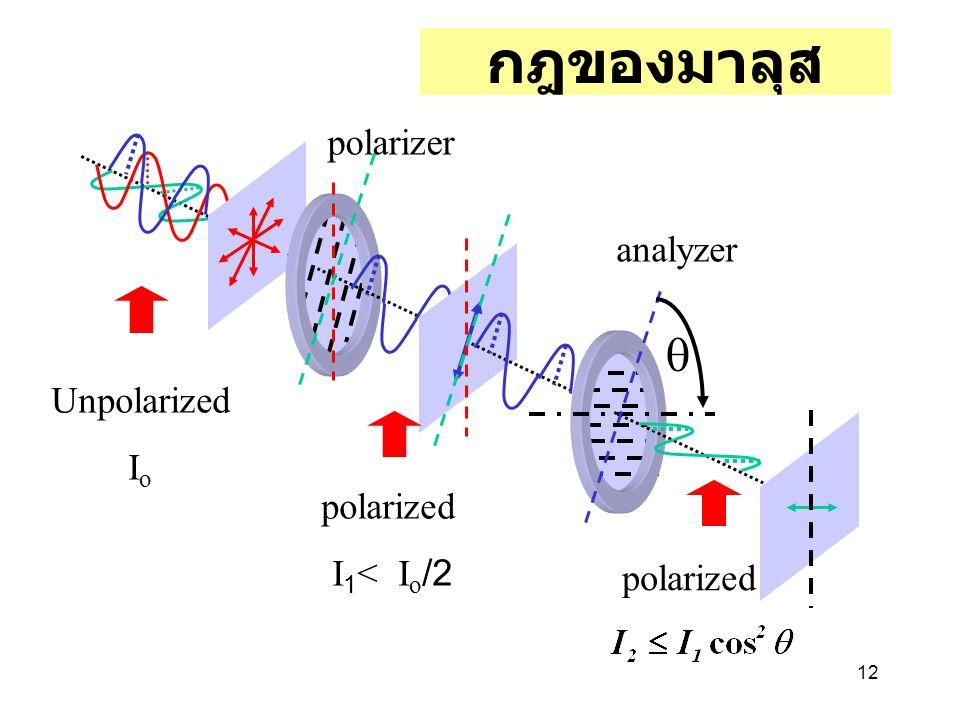 12 กฎของมาลุส polarized I 1 < I o /2 Unpolarized I o polarized  polarizer analyzer