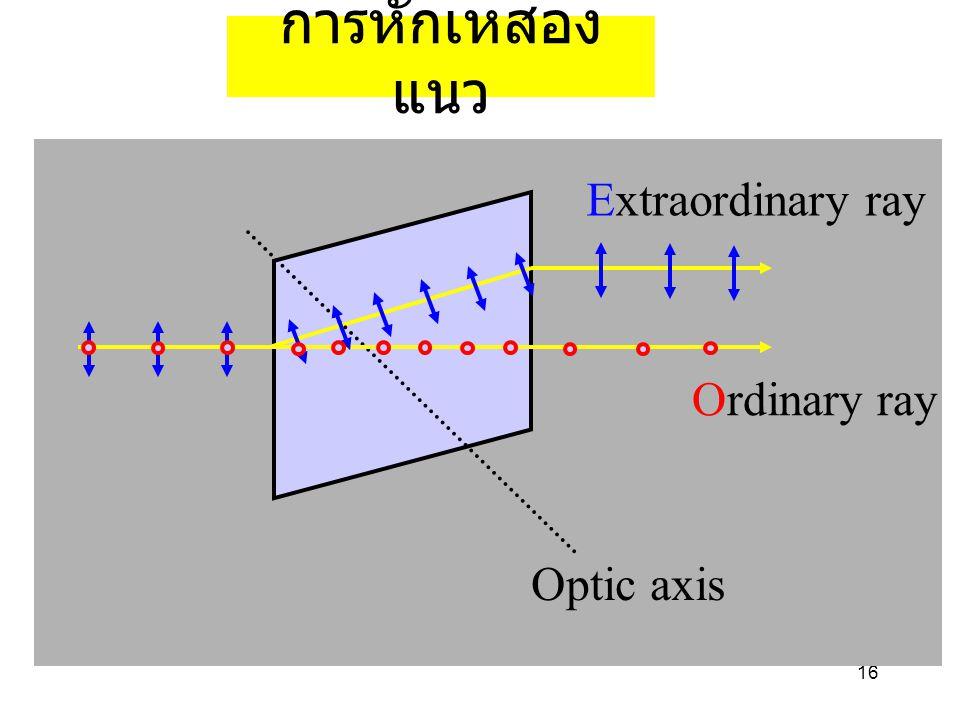 16 การหักเหสอง แนว Ordinary ray Extraordinary ray Optic axis