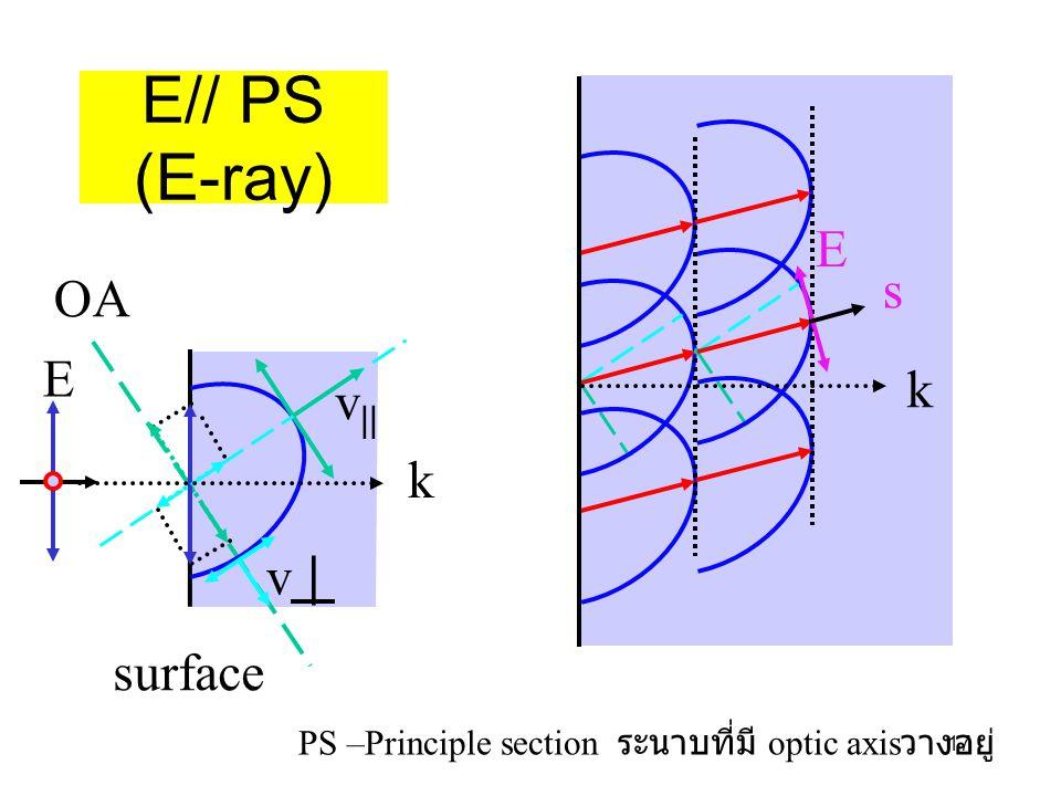 17 k k OA surface E v || v | E s E// PS (E-ray) PS –Principle section ระนาบที่มี optic axis วางอยู่