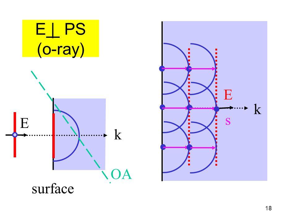 18 k k OA surface E E s E | PS (o-ray)