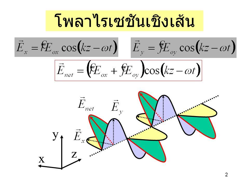 2 โพลาไรเซชันเชิงเส้น x y z