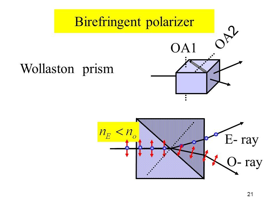 21 Birefringent polarizer Wollaston prism O- ray E- ray OA1 OA2