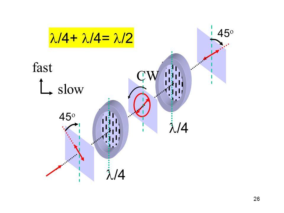 26 45 o /4 CW /4 45 o /4+ /4= /2 fast slow